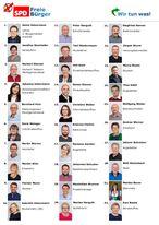 Kandidatenliste MGR 2020